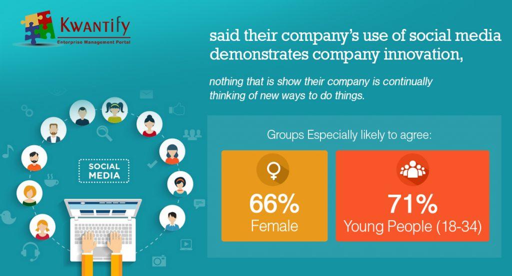 innovation-social